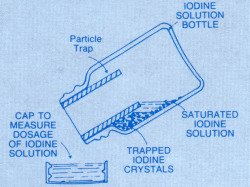 Iodine Crystals Bottle Cross Section